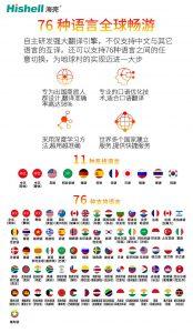 国际翻译机